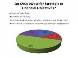 CVC slide 1
