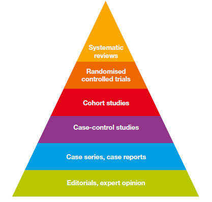 swansons theory of caring Swanson's (1993) theory of caring is structured around five principles that encompass the overall definition of caring in nursing practice this theory states that.